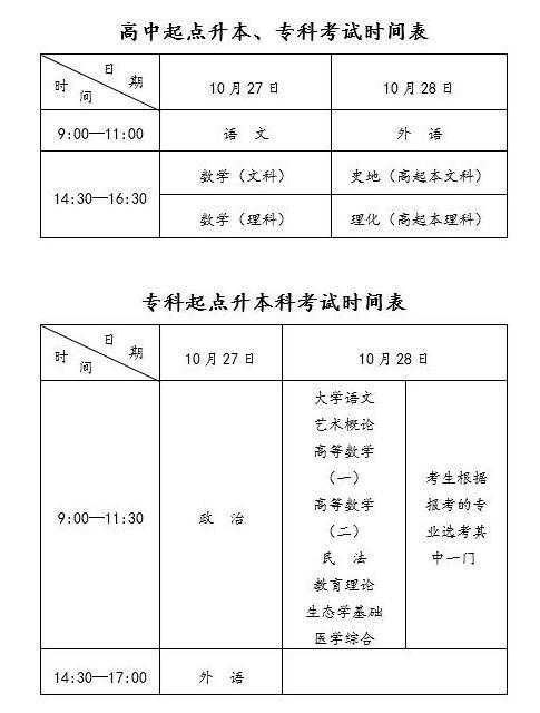 2018安徽成人高考开始报名