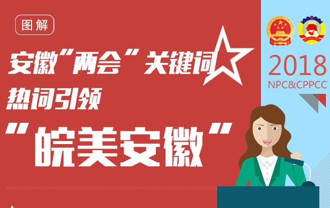 """图解安徽""""两会""""关键词:热词引领""""皖美安徽"""""""