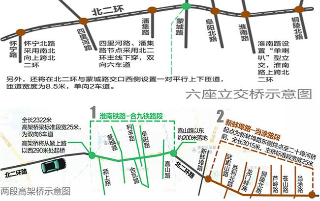 合肥北二环将建两段高架桥 新建6座立交桥图片