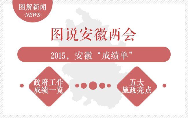 """圖説兩會:2015安徽""""成績單"""""""