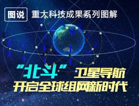 """""""北鬥""""衛星導航開啟全球組網新時代"""