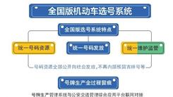 淮(huai)南啟用(yong)全國版機(ji)動車選(xuan)號系統