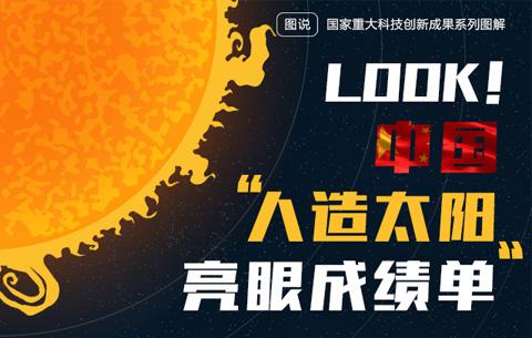 """LOOK!中國""""人造太陽""""亮眼成績單"""