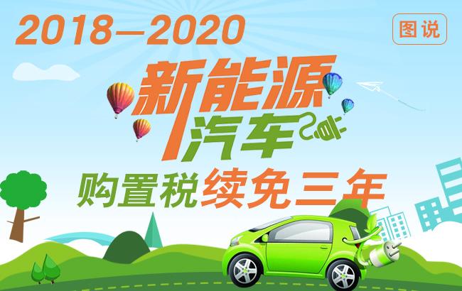 2018-2020,新能源汽車購置稅續免三年