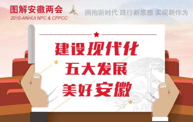 圖解安徽兩會:建設現代化五大發展美好安徽