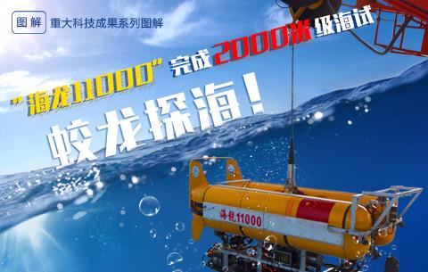 """蛟龍探海!""""海龍11000""""完成2000米級海試"""
