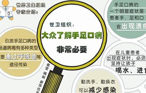 安徽省手足口病進入高發季