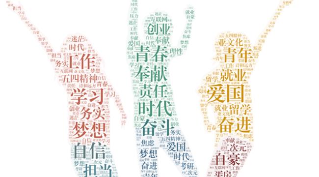 【新華網調查】數據繪制當代大學生精神圖譜
