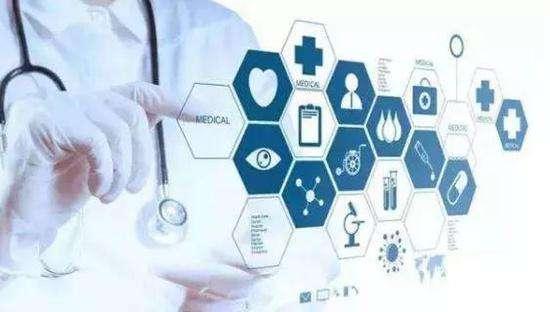 安徽省5市試點城市醫聯體 有你家鄉嗎?