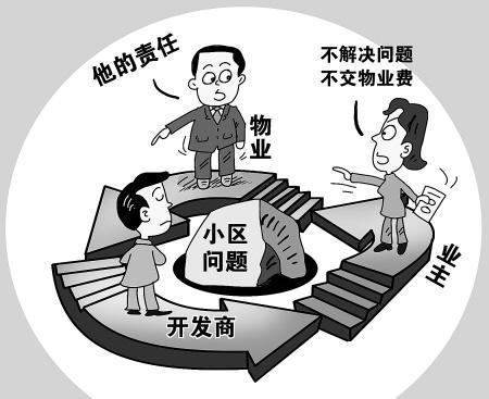 合肥擬為物業管理立法