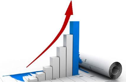 省屬企業前11月實現利潤697.7億元 同比增長28.8%