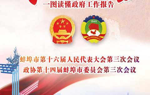 一圖(tu)讀懂2020年蚌埠政府工作報告