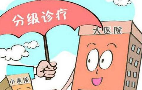 肥東︰hang)裘芐xing)醫共體(ti)? 推ping)fen)級(ji)診(zhen)療(liao)