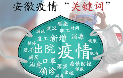 """睿思一刻•安徽(hui)(2月2日)︰""""我們一定會渡過難關!"""""""