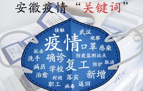 """睿思jia)豢bull;安徽(2月3日)︰科(ke)技戰""""疫"""",他們與疫情賽跑!"""