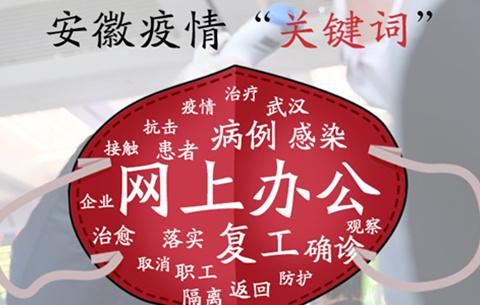 """睿思一刻•安徽(hui)(2月4日(ri))︰從""""面對面""""到(dao)""""鍵對鍵"""""""