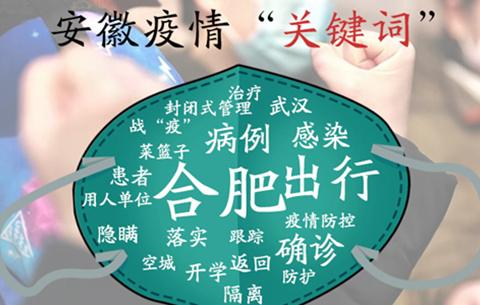 睿思一刻•安徽(hui)(2月5日)︰你安好,我無恙!