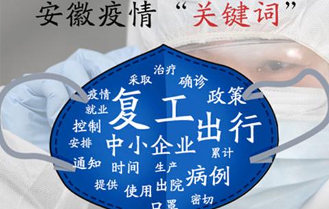 """睿思一刻•安徽(hui)(2月6日)︰""""一起靜候春暖花開!"""""""
