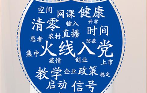 """睿思一刻•安徽(3月4日):有一種榮光叫""""火線入黨""""!"""