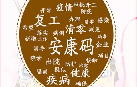 """睿思一刻•安徽(3月8日):""""碼""""上復工,""""智慧""""防疫"""