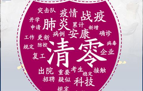 """睿思一刻•安徽(3月9日):""""零,只是開始"""""""