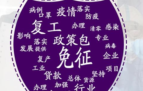 """睿思一刻•安徽(3月10日):""""政策包""""""""免徵""""成熱詞"""