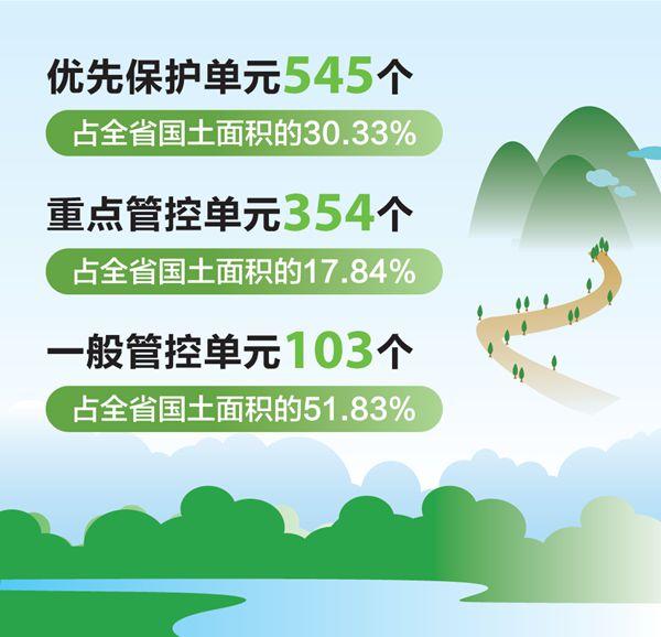 安徽省劃定1002個環境管控單元